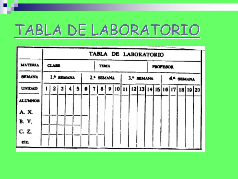 TABLA DE LABORATORIO