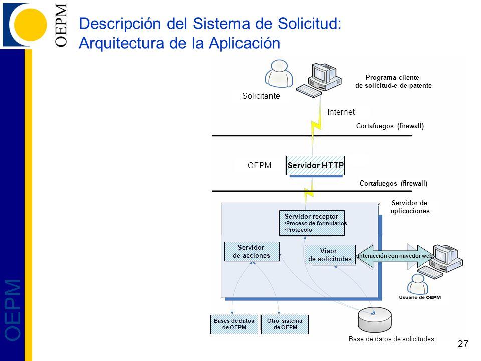Descripción del Sistema de Solicitud: Arquitectura de la Aplicación