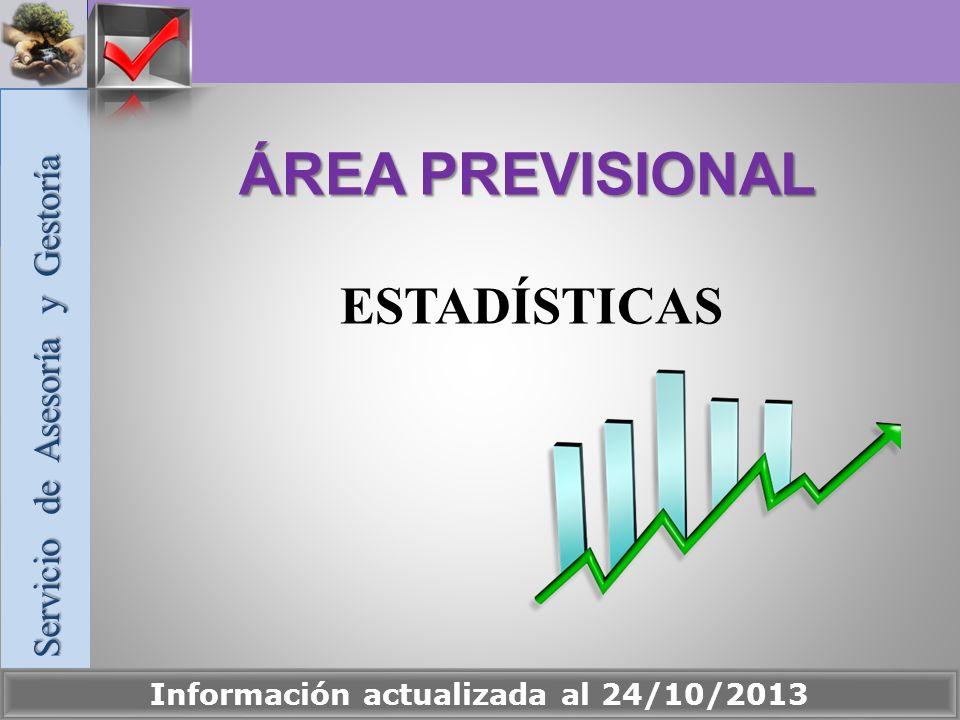 Información actualizada al 24/10/2013