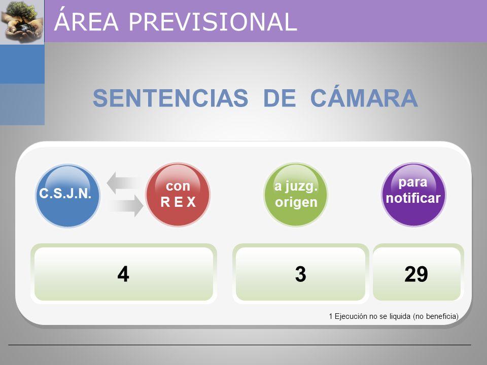 ÁREA PREVISIONAL SENTENCIAS DE CÁMARA 4 3 29 - - para notificar con