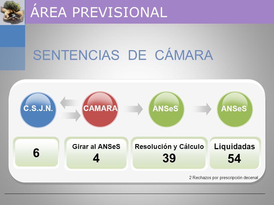 ÁREA PREVISIONAL SENTENCIAS DE CÁMARA 6 4 39 54 C.S.J.N. CAMARA ANSeS