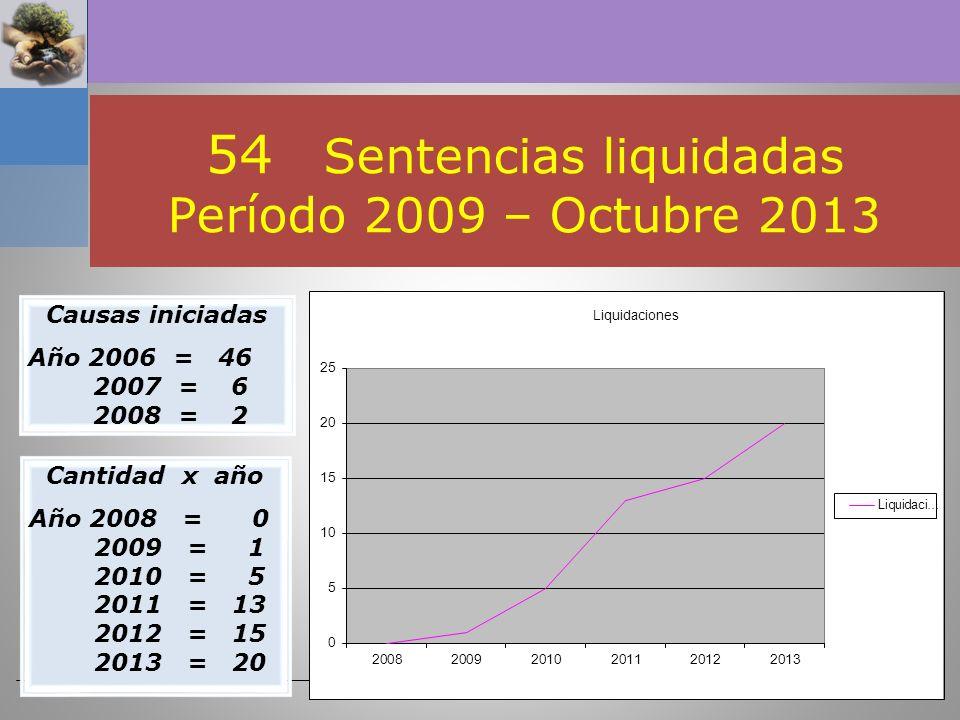 54 Sentencias liquidadas Período 2009 – Octubre 2013