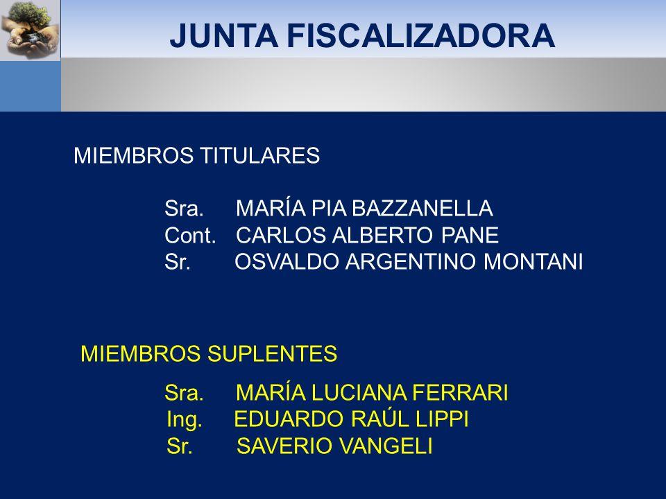 JUNTA FISCALIZADORA MIEMBROS TITULARES Sra. MARÍA PIA BAZZANELLA