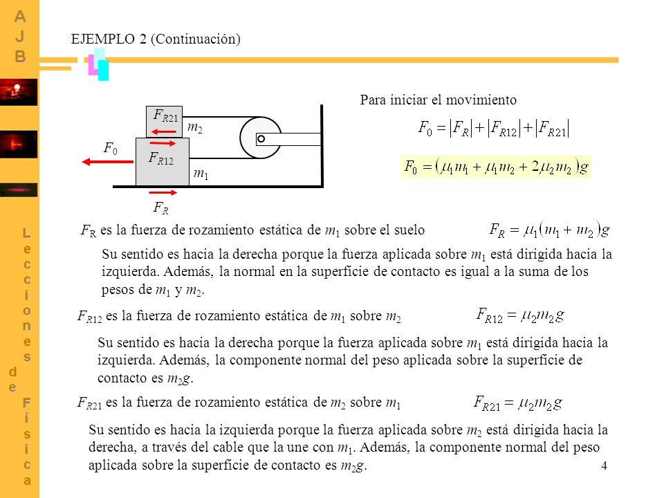 EJEMPLO 2 (Continuación)