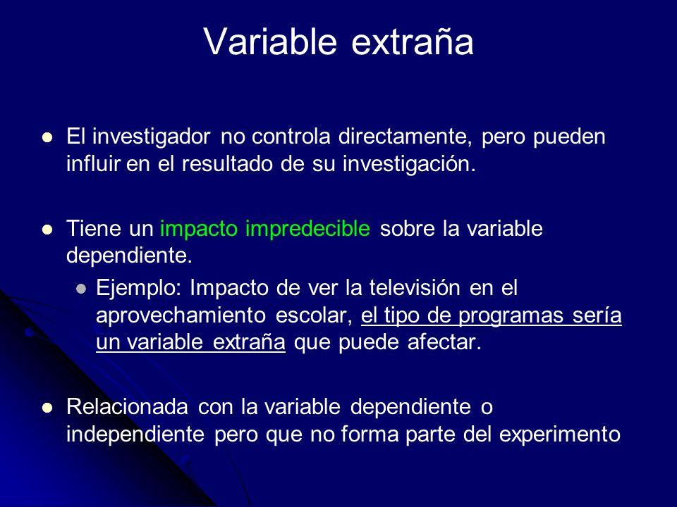 Variable extraña El investigador no controla directamente, pero pueden influir en el resultado de su investigación.