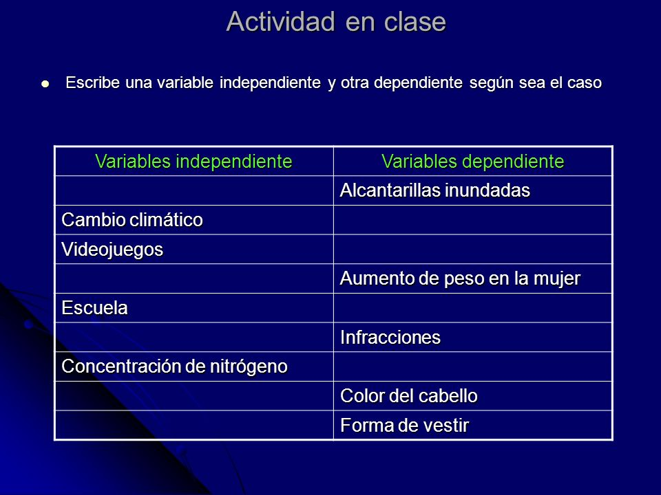 Actividad en clase Variables independiente Variables dependiente