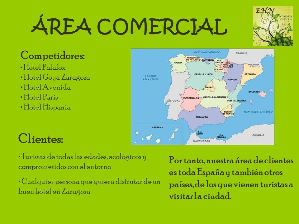 ÁREA COMERCIAL Clientes: Competidores:
