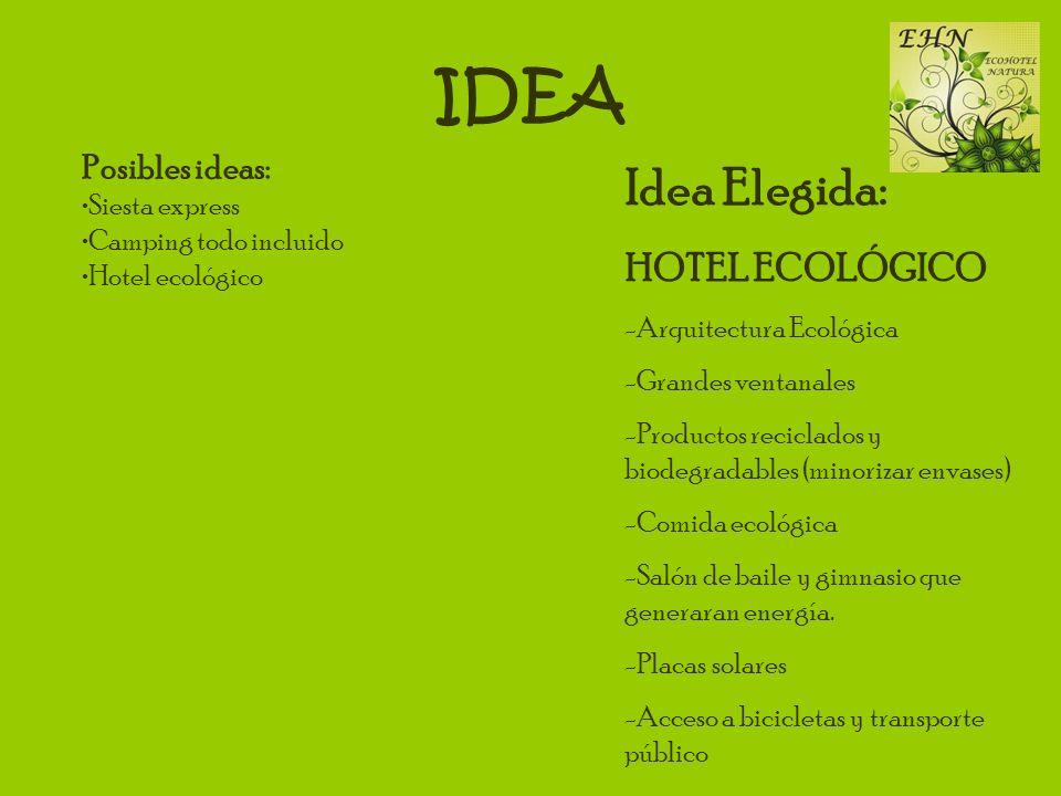 IDEA Idea Elegida: HOTEL ECOLÓGICO Posibles ideas: Siesta express