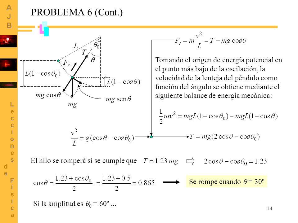 PROBLEMA 6 (Cont.)0.  L. mg. mg cos mg sen T. Fc.