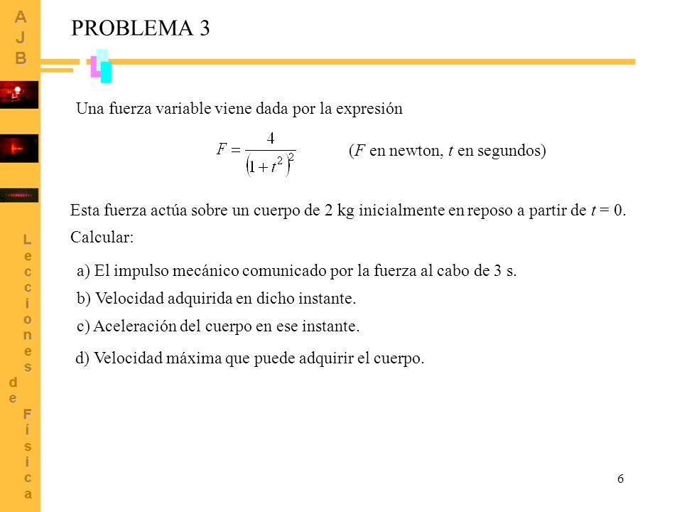 PROBLEMA 3 Una fuerza variable viene dada por la expresión