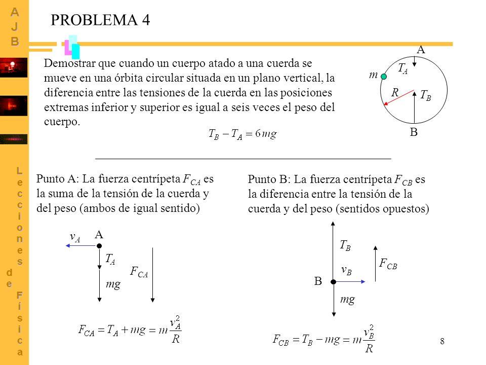 PROBLEMA 4 A. B.