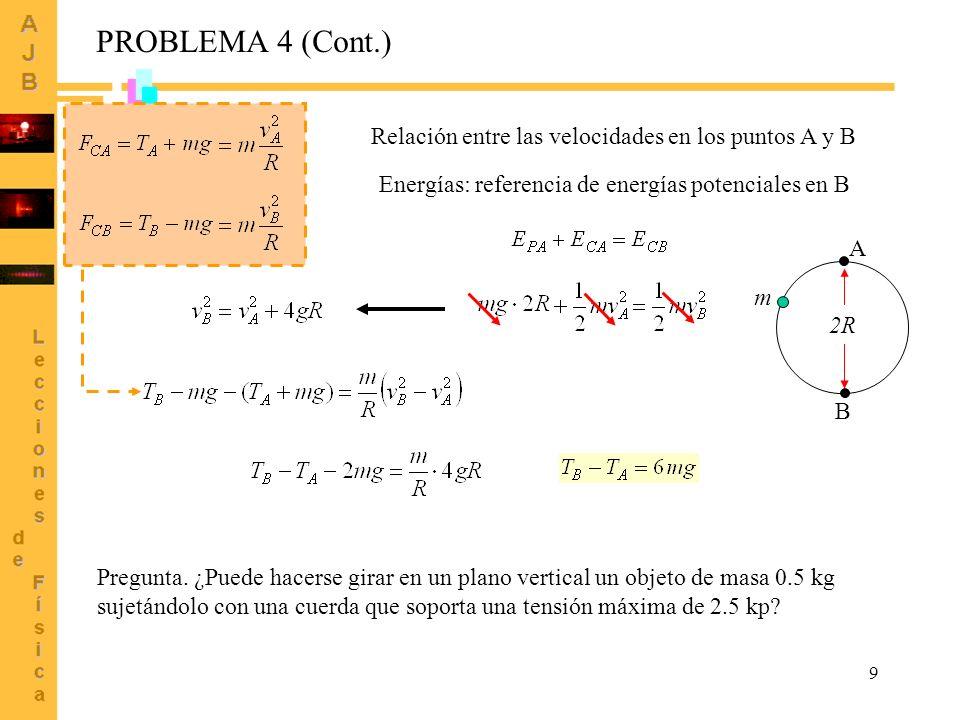 PROBLEMA 4 (Cont.) Relación entre las velocidades en los puntos A y B