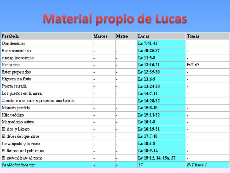 Material propio de Lucas