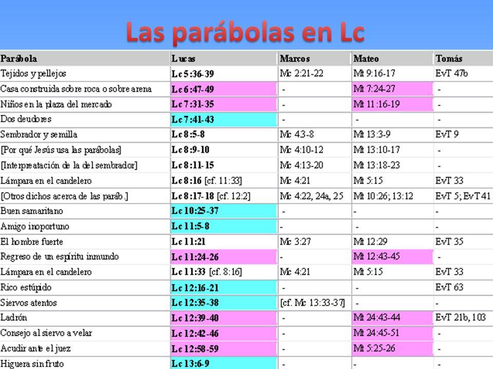 Las parábolas en Lc