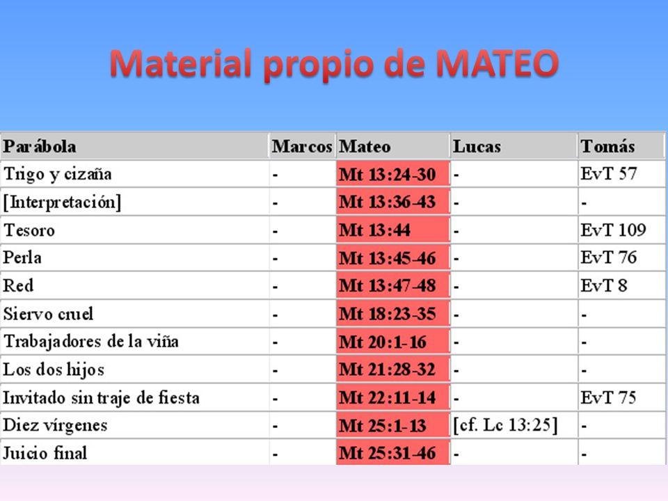 Material propio de MATEO