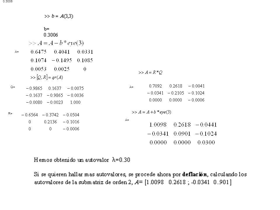 b= 0.3006 A= Q= A= R= A= Hemos obtenido un autovalor =0.30