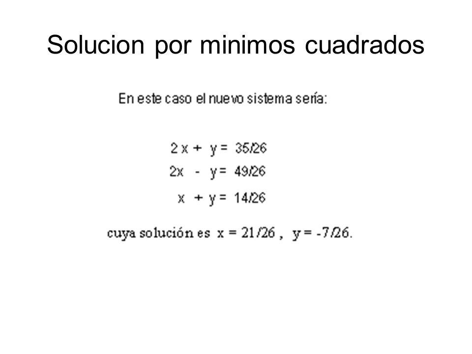 Solucion por minimos cuadrados
