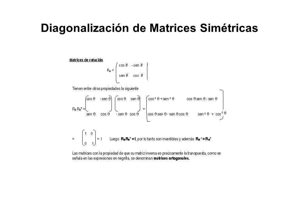 Diagonalización de Matrices Simétricas