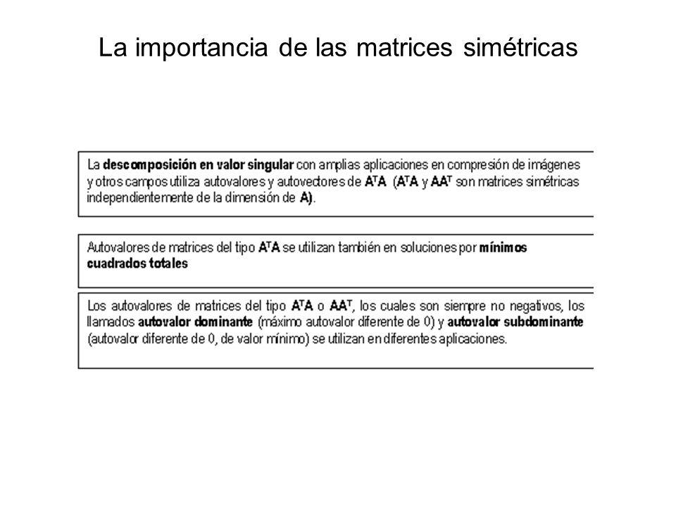 La importancia de las matrices simétricas