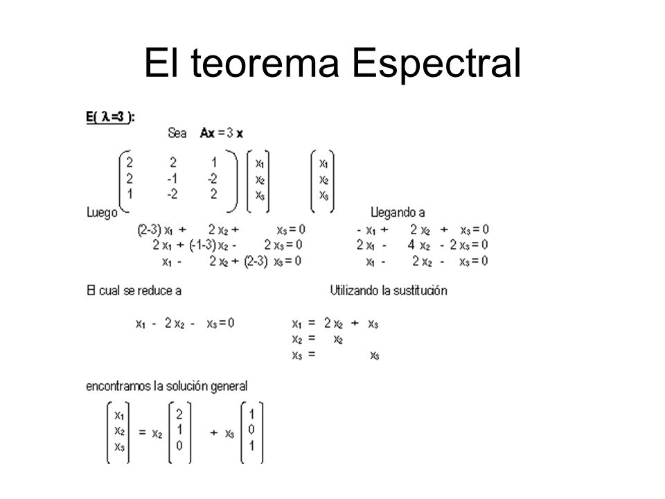 El teorema Espectral