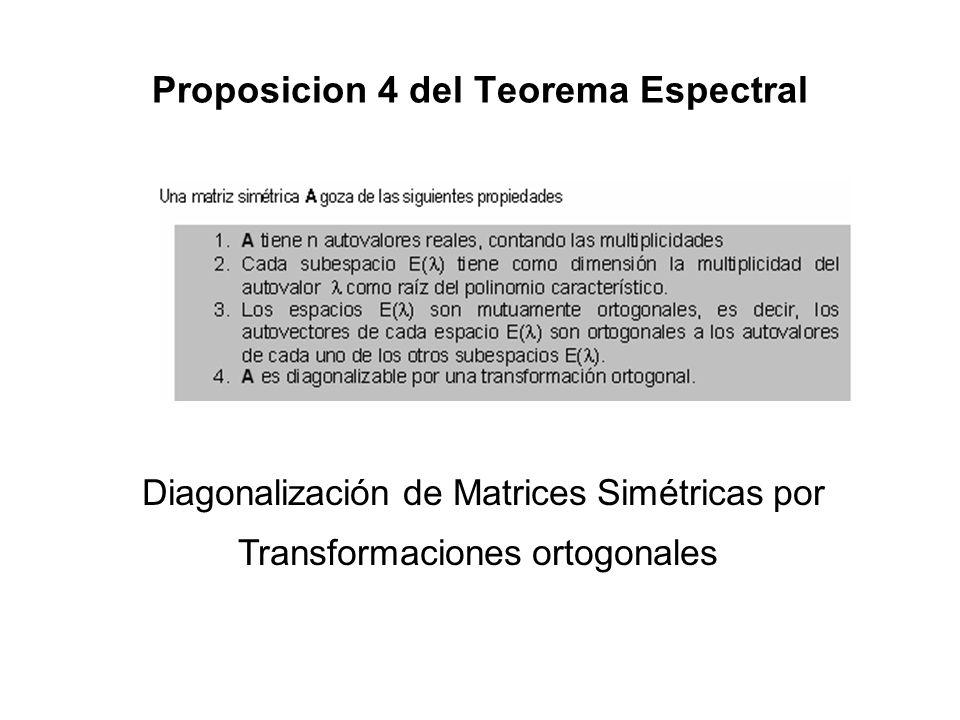 Proposicion 4 del Teorema Espectral