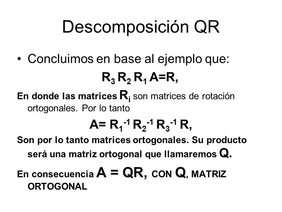 Descomposición QR Concluimos en base al ejemplo que: R3 R2 R1 A=R,