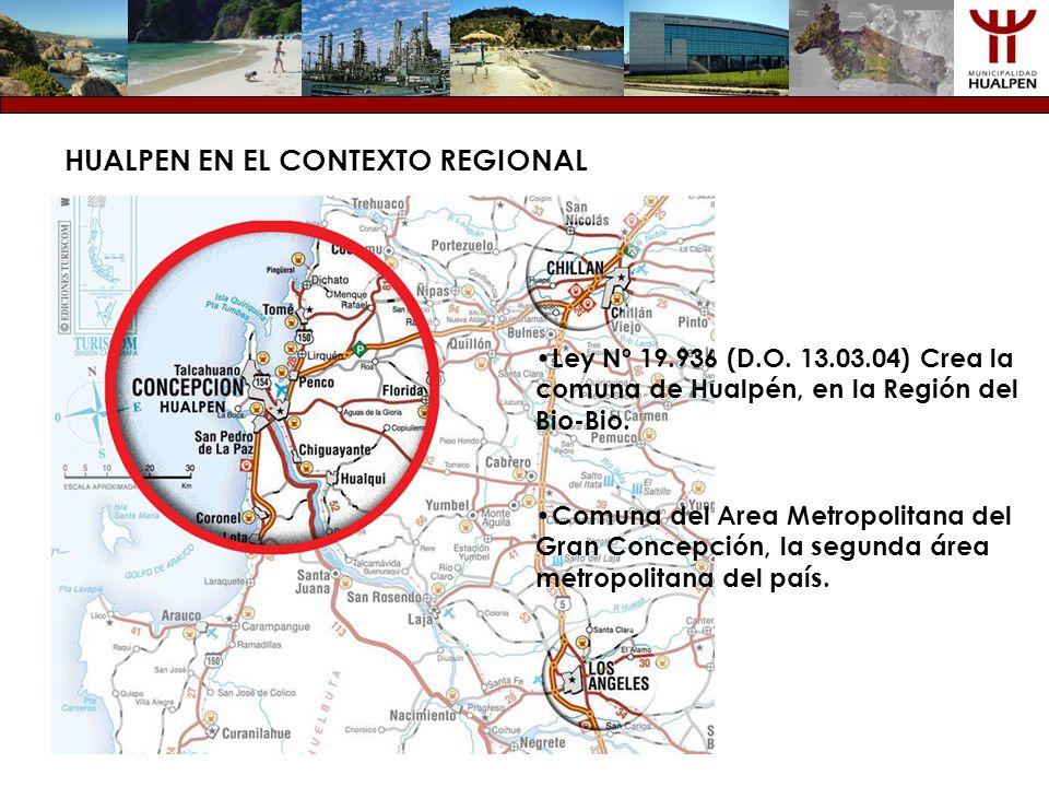 HUALPEN EN EL CONTEXTO REGIONAL