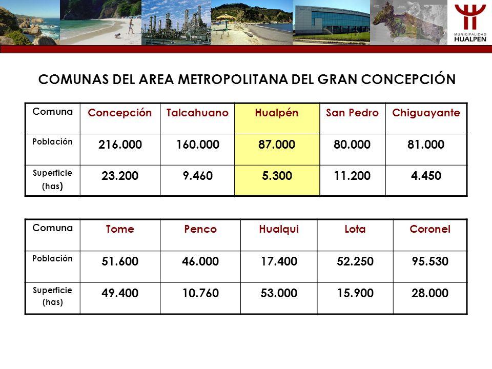 COMUNAS DEL AREA METROPOLITANA DEL GRAN CONCEPCIÓN