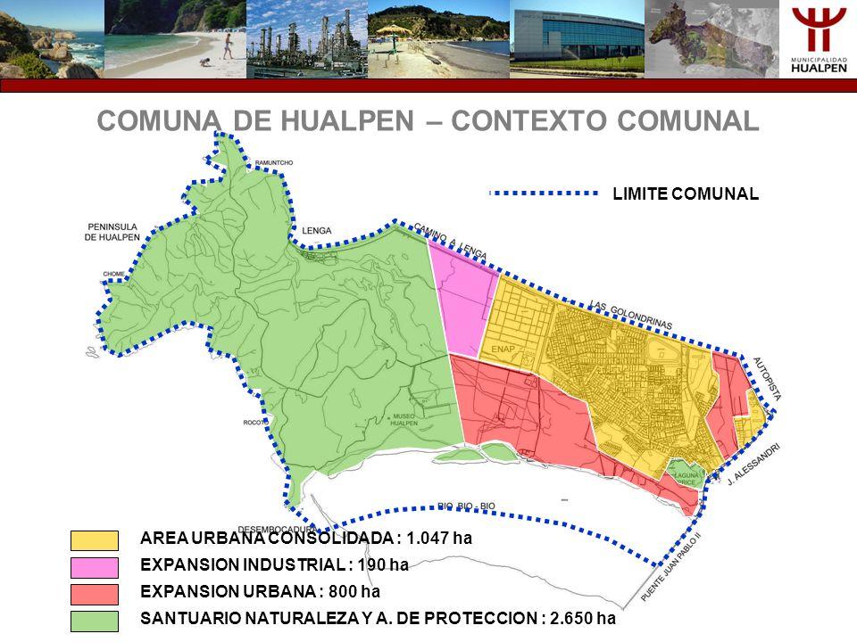 COMUNA DE HUALPEN – CONTEXTO COMUNAL