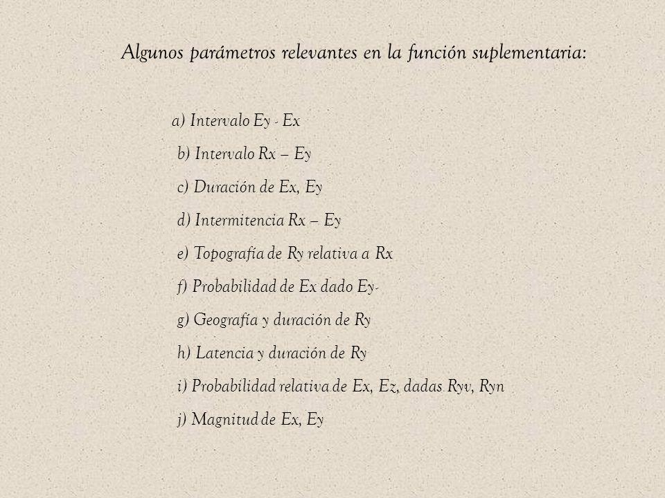 Algunos parámetros relevantes en la función suplementaria: