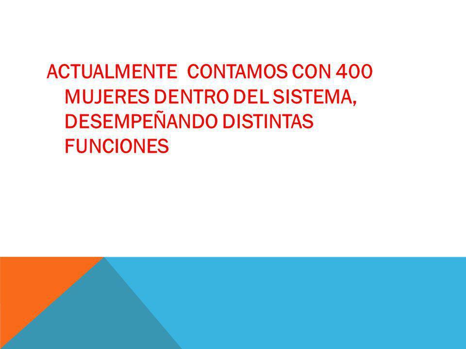 ACTUALMENTE CONTAMOS CON 400 MUJERES DENTRO DEL SISTEMA, DESEMPEÑANDO DISTINTAS FUNCIONES