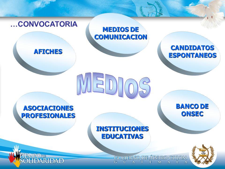 MEDIOS …CONVOCATORIA MEDIOS DE COMUNICACION CANDIDATOS AFICHES