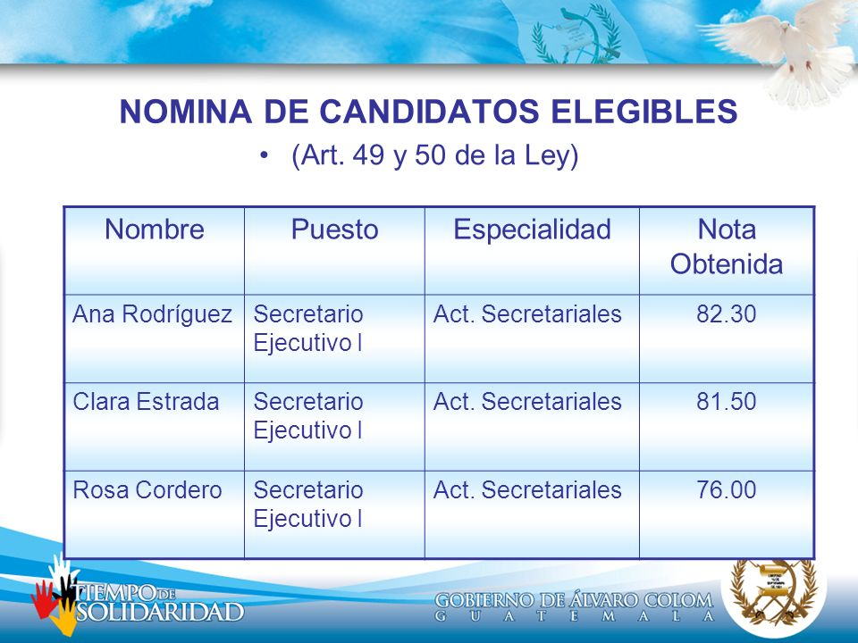 NOMINA DE CANDIDATOS ELEGIBLES