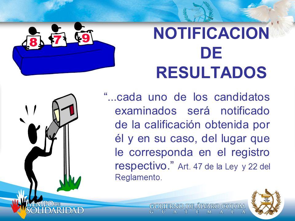 NOTIFICACION DE RESULTADOS