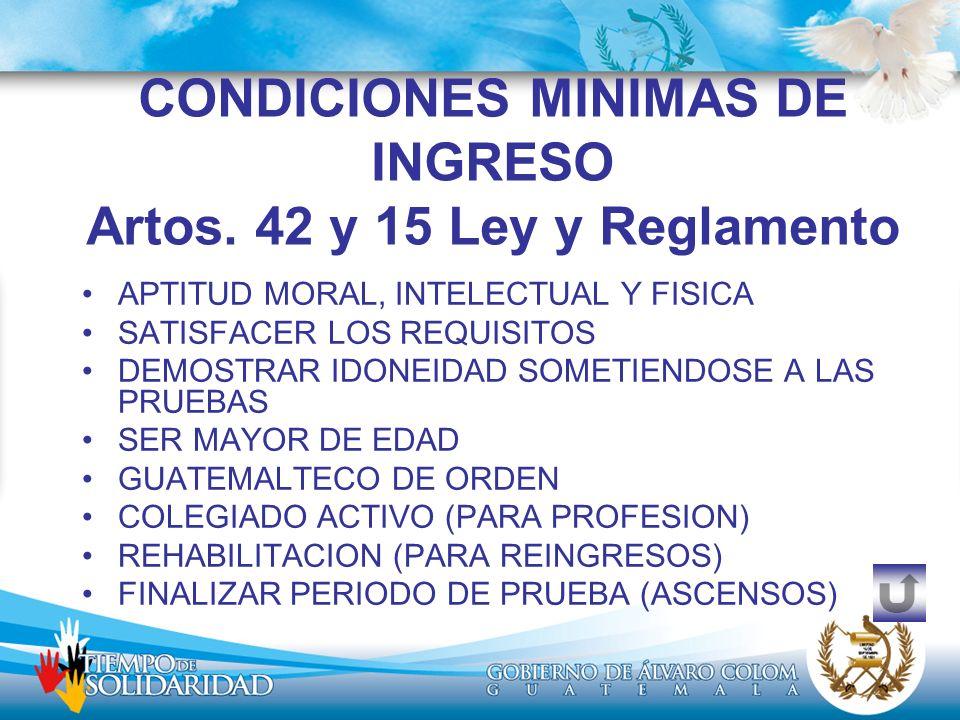CONDICIONES MINIMAS DE INGRESO Artos. 42 y 15 Ley y Reglamento