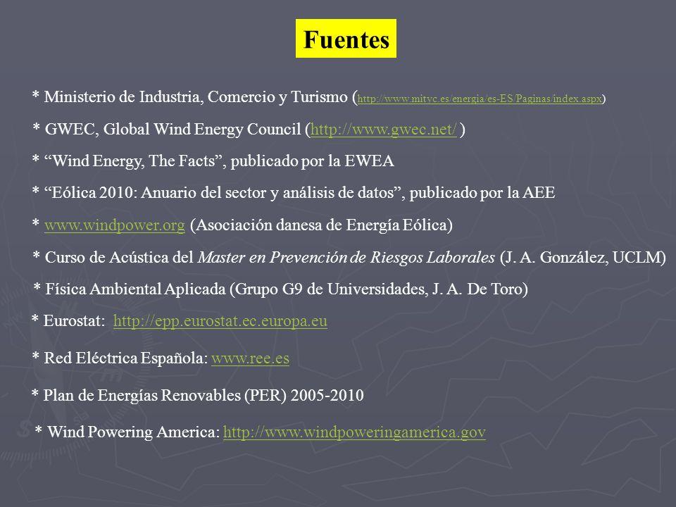 Fuentes * Ministerio de Industria, Comercio y Turismo (http://www.mityc.es/energia/es-ES/Paginas/index.aspx)