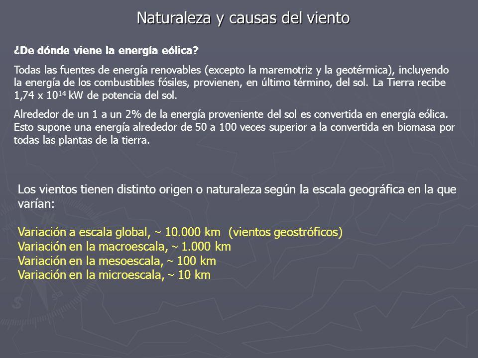 Naturaleza y causas del viento