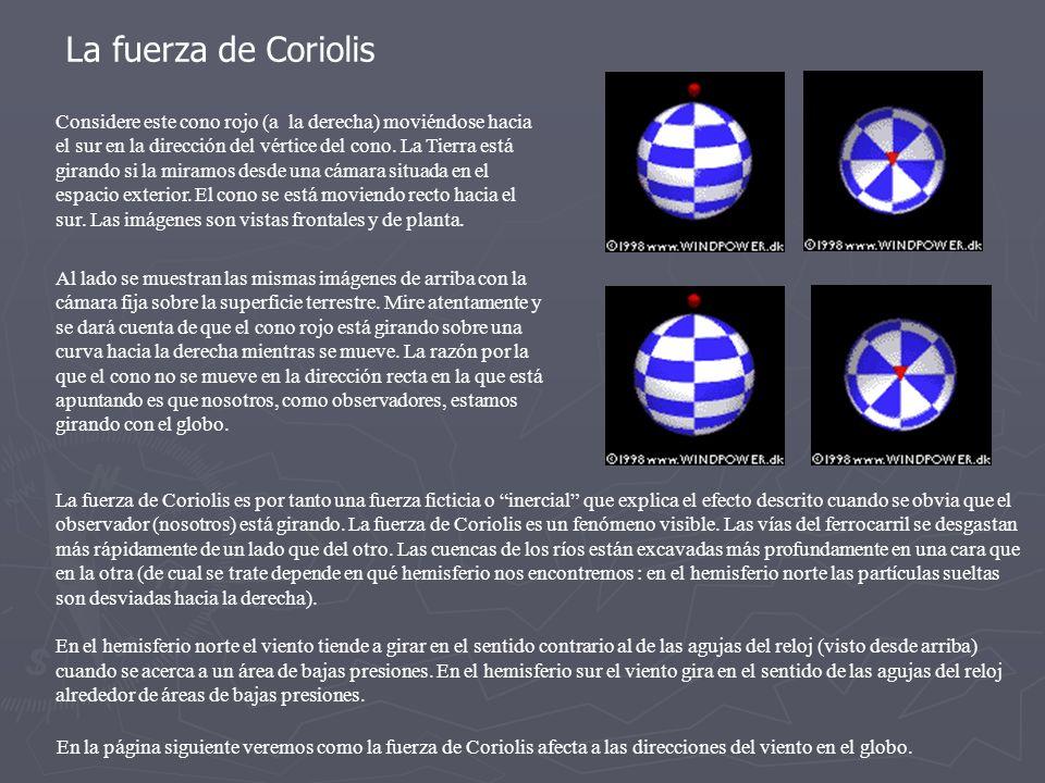La fuerza de Coriolis