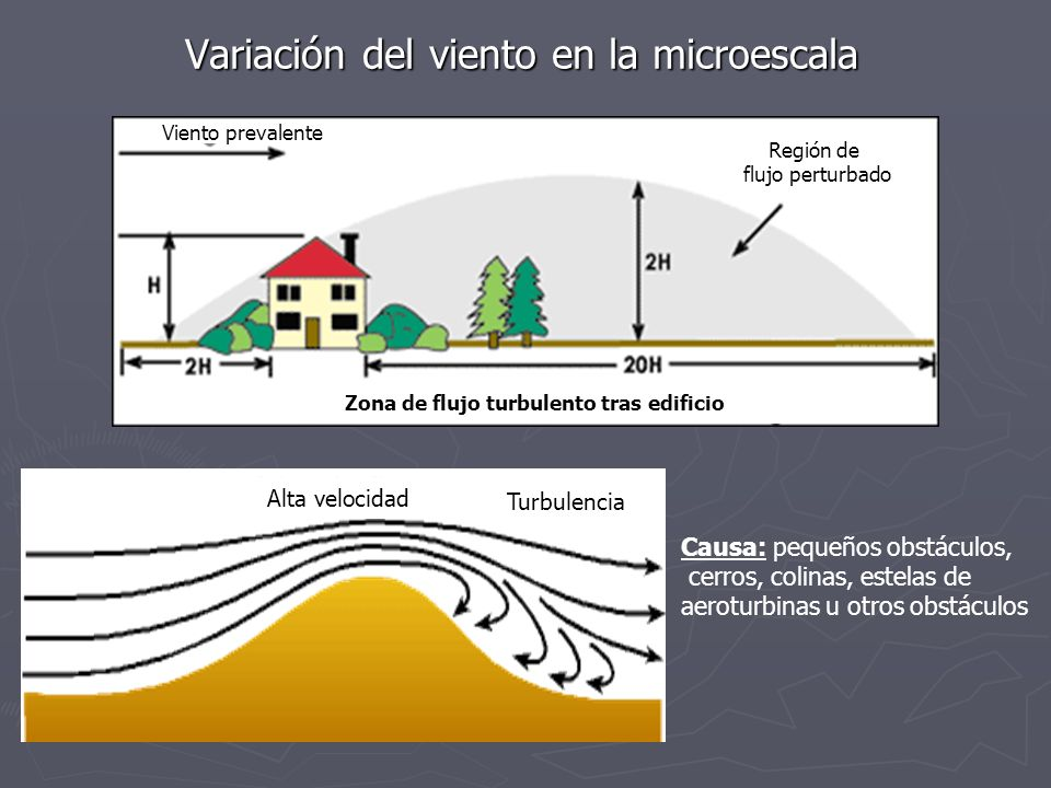 Variación del viento en la microescala