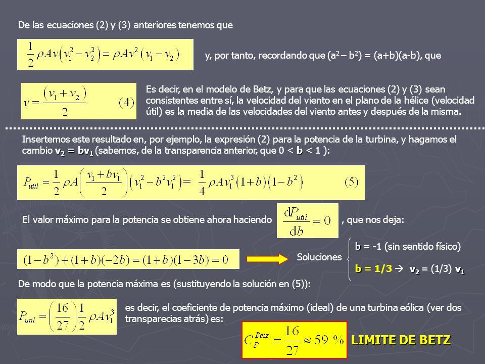 LIMITE DE BETZ De las ecuaciones (2) y (3) anteriores tenemos que