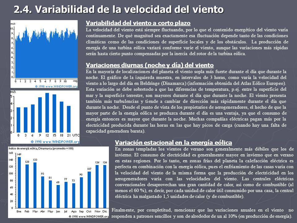 2.4. Variabilidad de la velocidad del viento