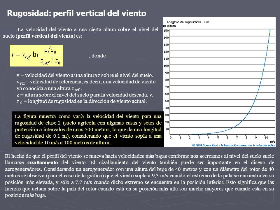 Rugosidad: perfil vertical del viento