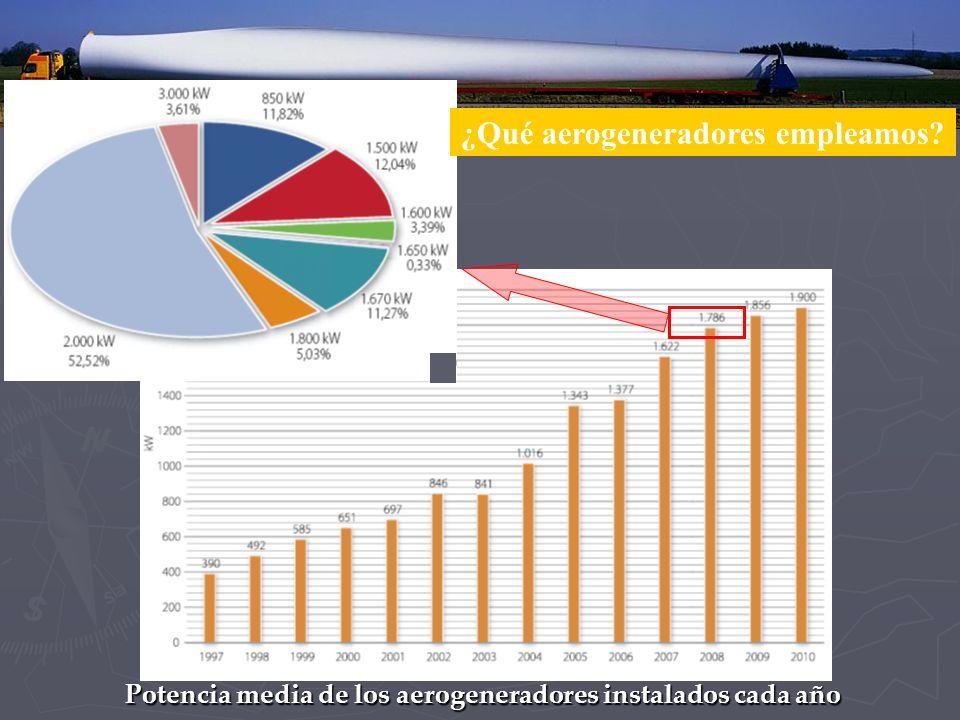 ¿Qué aerogeneradores empleamos