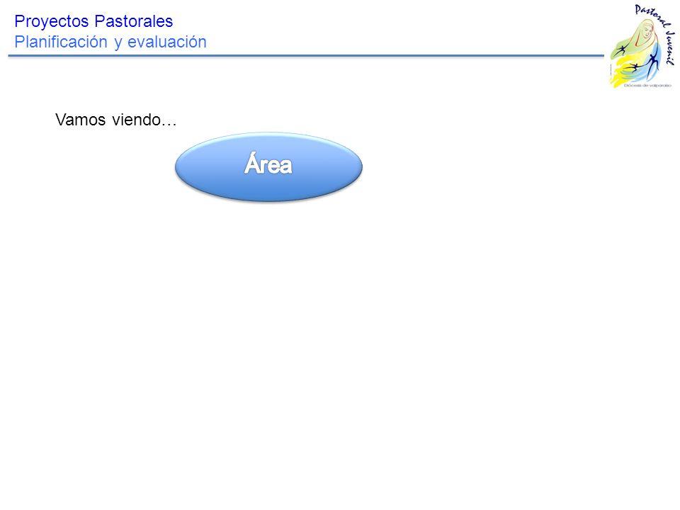 Proyectos Pastorales Planificación y evaluación Vamos viendo… Área