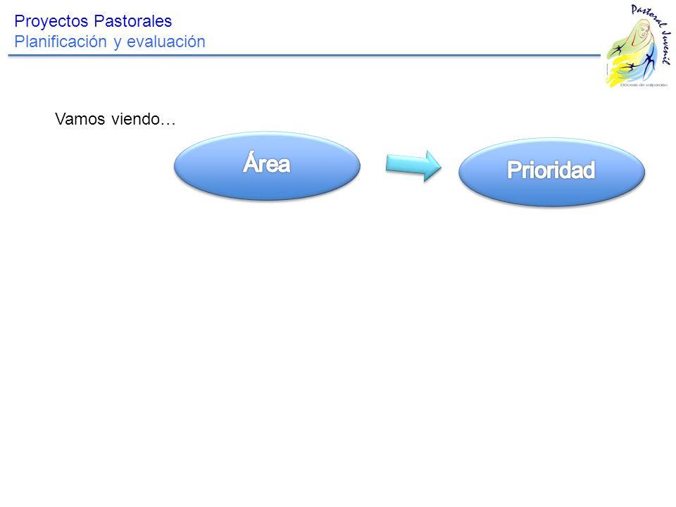 Área Prioridad Proyectos Pastorales Planificación y evaluación