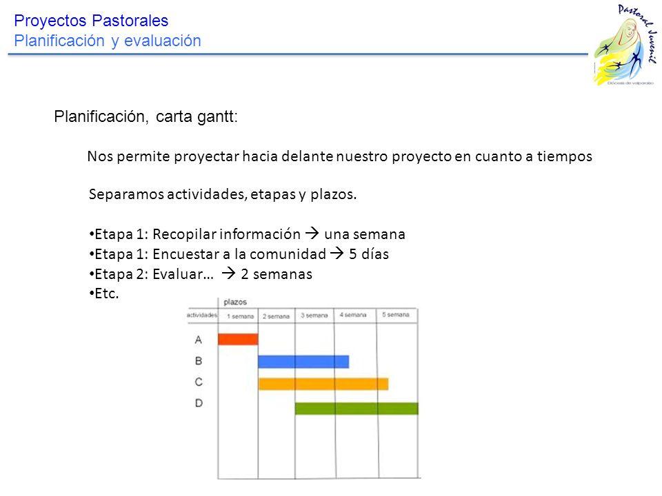 Proyectos Pastorales Planificación y evaluación. Planificación, carta gantt: