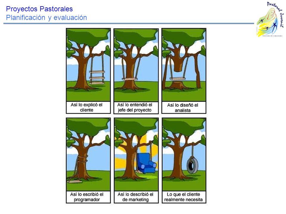 Proyectos Pastorales Planificación y evaluación