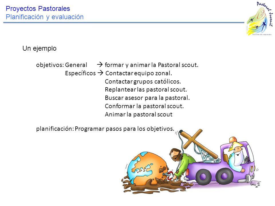 Proyectos Pastorales Planificación y evaluación. Un ejemplo. objetivos: General  formar y animar la Pastoral scout.