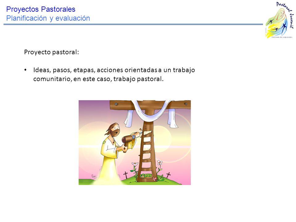 Proyectos Pastorales Planificación y evaluación. Proyecto pastoral: