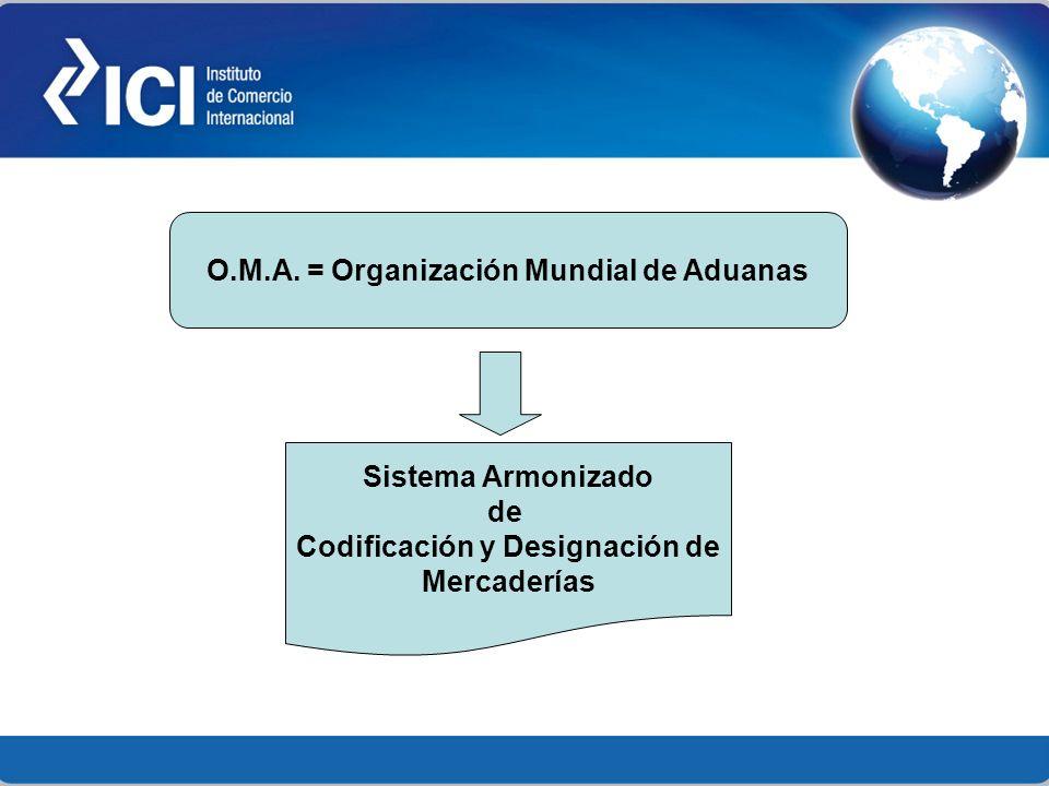 O.M.A. = Organización Mundial de Aduanas Codificación y Designación de